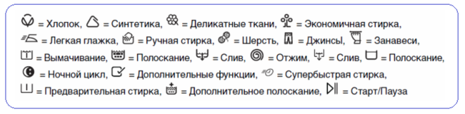 Обозначение всех знаков одежды 2