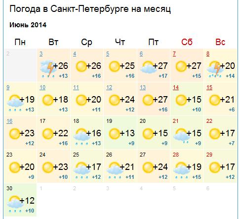 Погода в борисоглебске на 3 дня гисметео