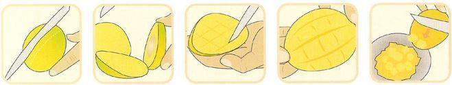 Нарезка манго - ёж