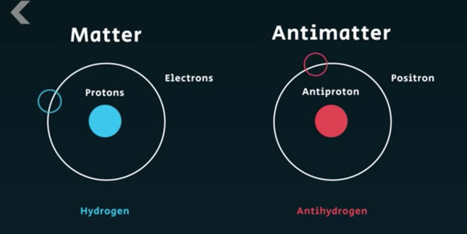 the sources and uses of antimatter Find helpful customer reviews and review ratings for antimatter at amazoncom read honest and unbiased product reviews from our users.