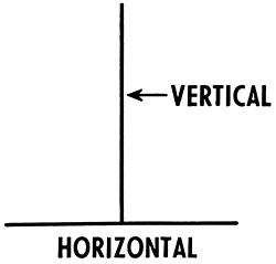 горизонтальная и вертикальная линия
