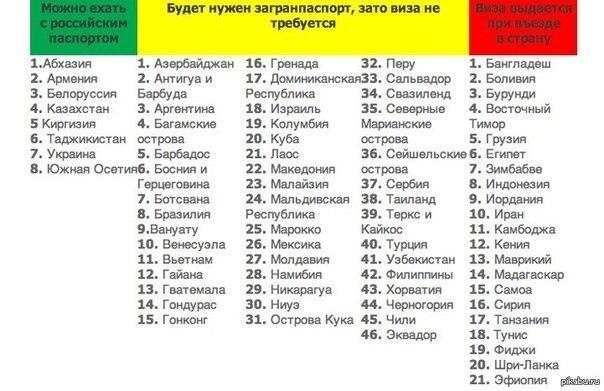 какие страны можно поехать без визы из россии