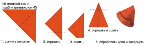 Антенна н.туркина для dvb-t2 своими руками