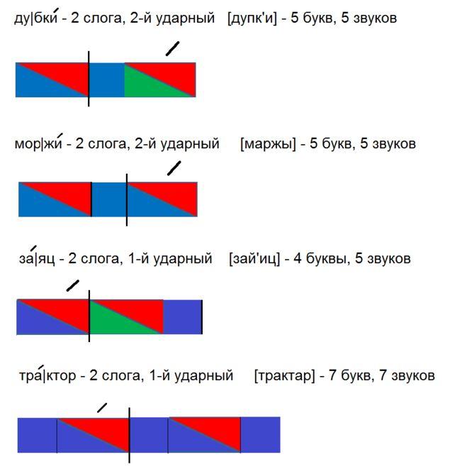 слова с приставкой с и ъ знаком примеры