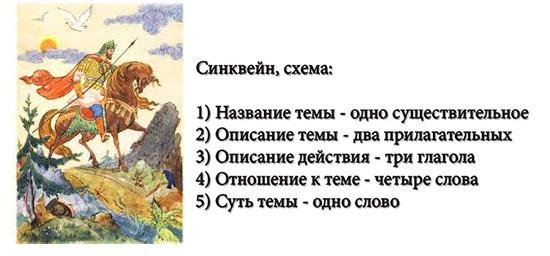 """""""Три поездки Ильи Муромца"""", синквейн как составить?"""