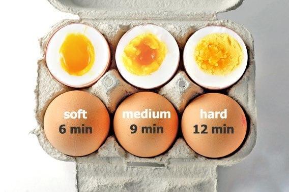 сколько времени варить яйцо в всмятку сколько варить