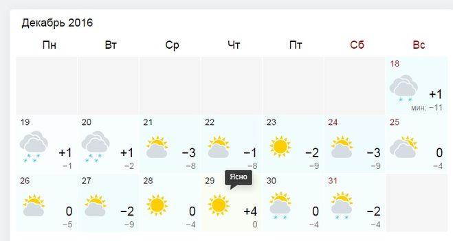 погода в краснодаре на декабрь
