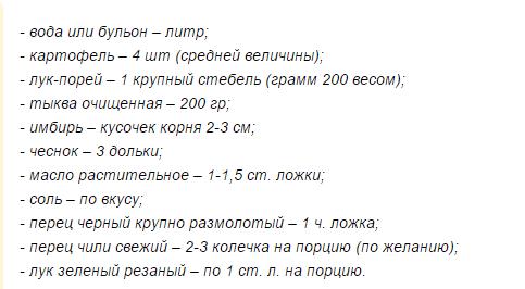 Блюда из кабачков - russianfood.com