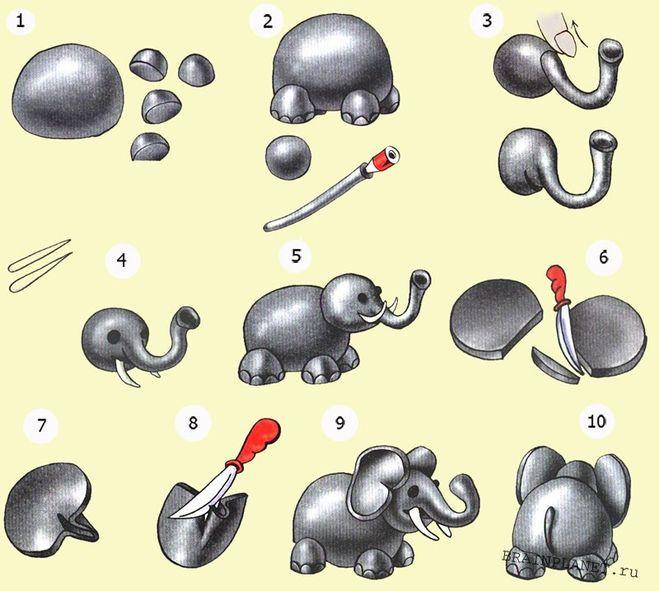 Слоник из мастики своими рукмми