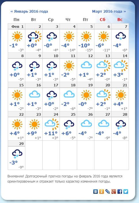 Погода в волгограде гисметео