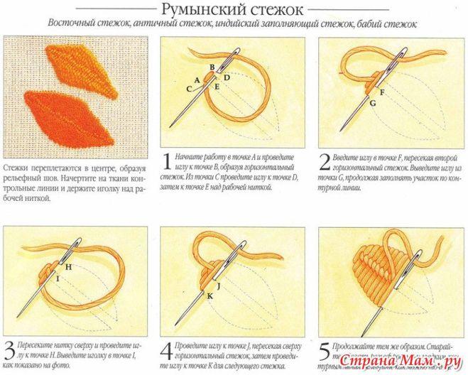 Вышивка декоративный шов на 56