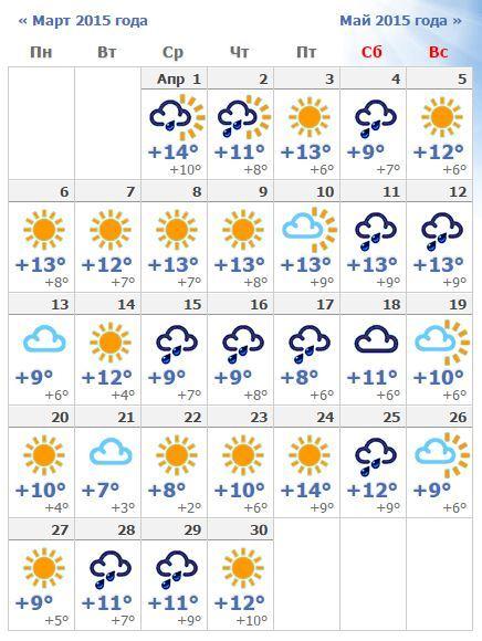 детское термобелье, погода на месяц в севастополе обеспечения максимального комфорта
