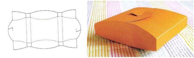 Как сделать коробочку без ножниц 648