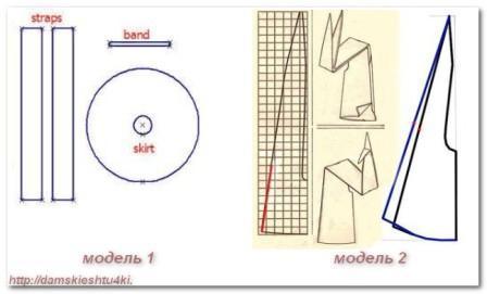Как строить дом с газобетона своими руками