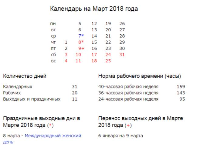 Что будет в марте 2018 года на украине