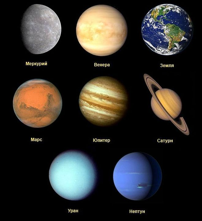 окраска планет солнечной системы, содержание химических элементов в атмосферах планет