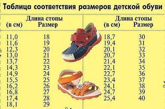 Интернет магазин нижневартовск обуви