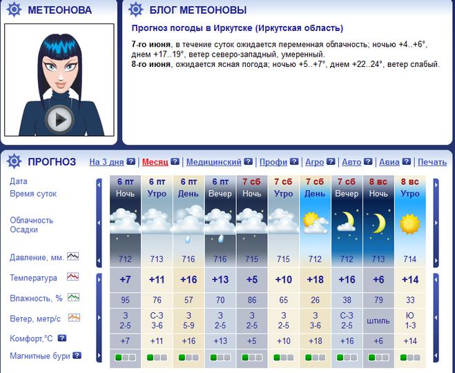 работу самой погода 3 июня в бикине систему устанавливаются драйвера