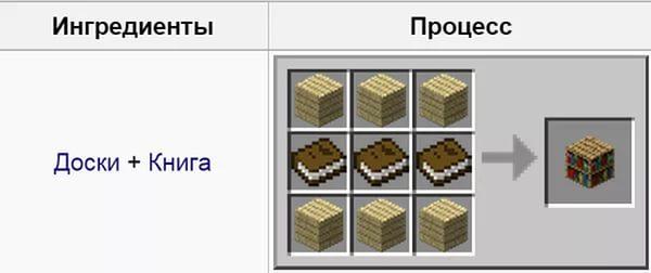 Minecraft как сделать книжную полку фото 450