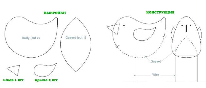 Как сделать клюв цыплёнка