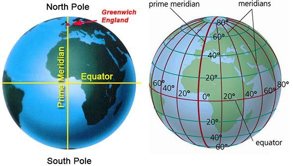 differences between prime meridian and equator