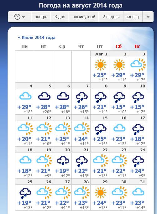 Подробная погода казань 3 дня