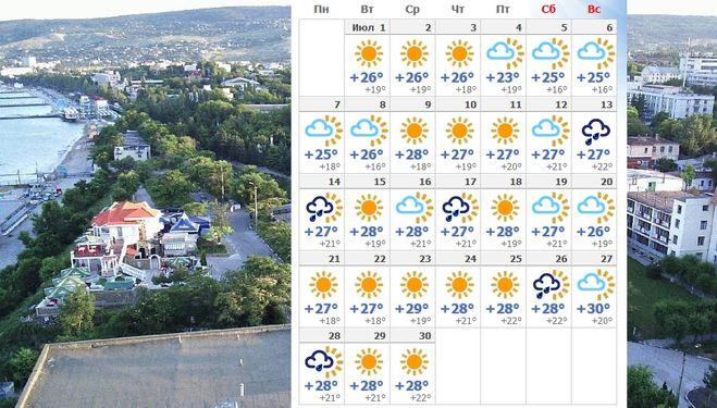 Погода в ольховке волгоградской области на 1-3 дня