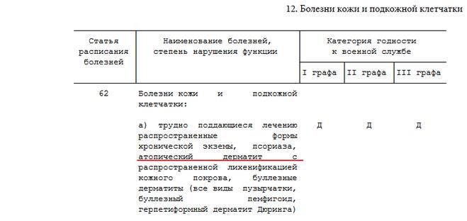 Крем Зорька С Флорализином Отзывы От Псориаза