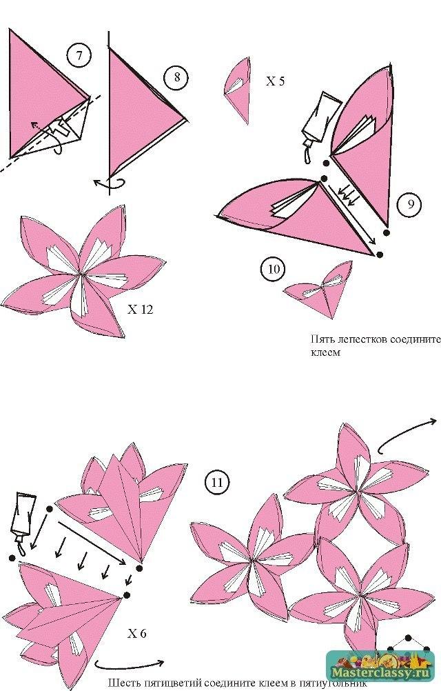 Фото сделать цветы из гофрированной бумаги своими