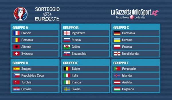 ОГРАНИЧЕННОЙ ОТВЕТСТВЕННОСТЬЮ кто вышел в финал евро 2016 по футболу для