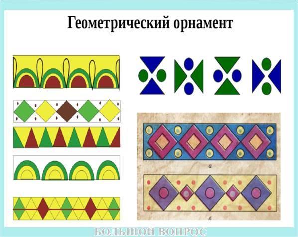 Орнаменты и узоры 2 класс