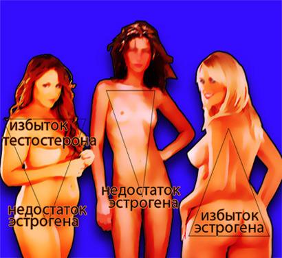 gormonalniy-sboy-pri-otsutstvii-seksa