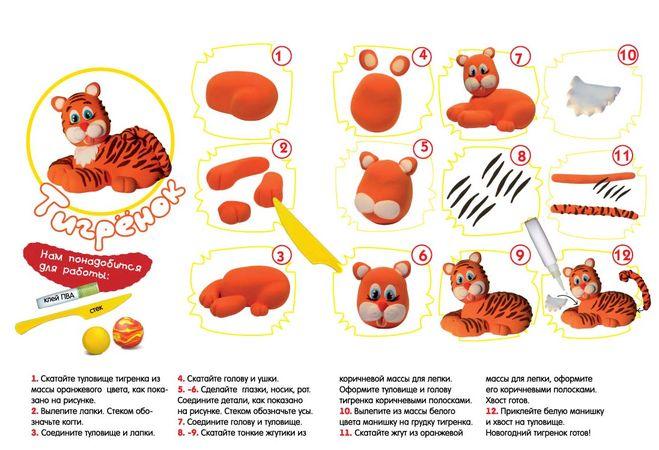 Как сделать тигра из теста