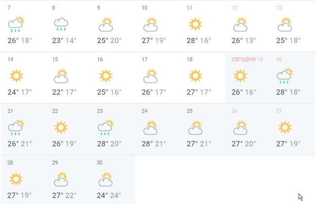 Погода г сатка на 14 дня