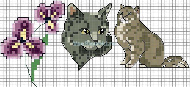 Кошки по клеточкам