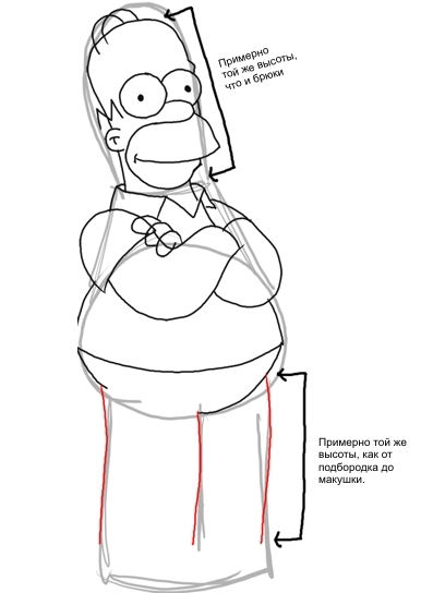 как нарисовать гомера симпсона