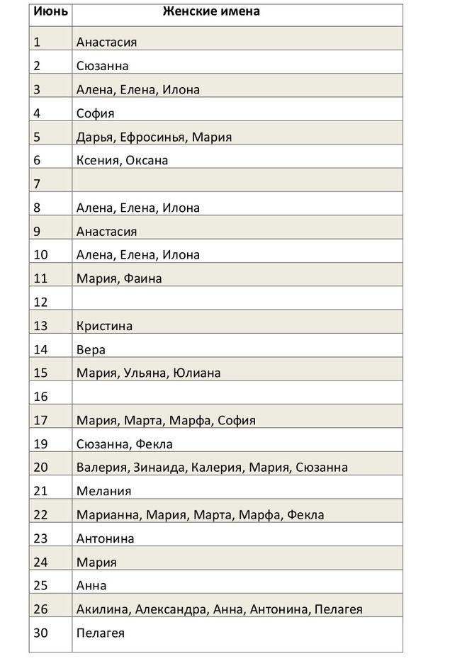 Женские имена по церковному календарю (именины в июне)