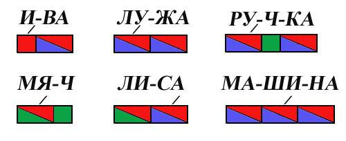 Звуковая схема примеры