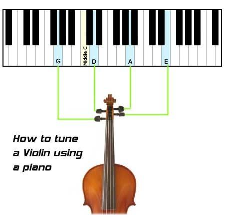 Программа Для Настройки Скрипки Для Windows