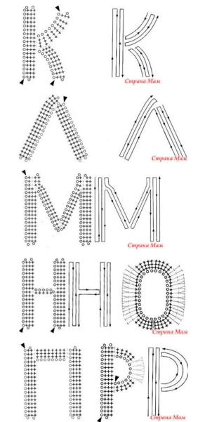 Схема вязания буквы а 3