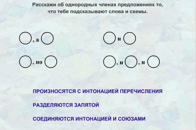 как составить схему предложения 2 класс образец