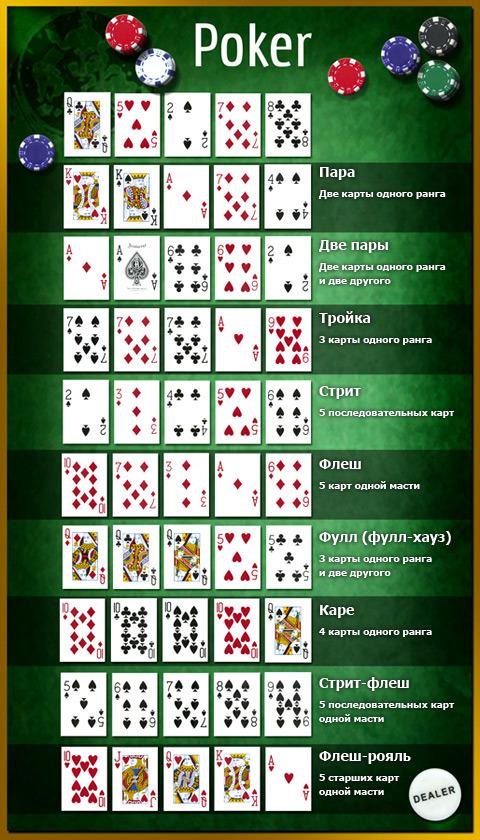 Poker texas holdem karten