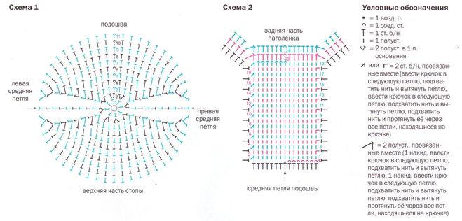 Носки крючком схема