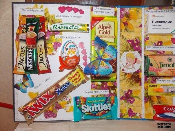 Поздравления с днем рождения на ватмане со сладостями