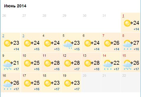 Погода в москве на квартале