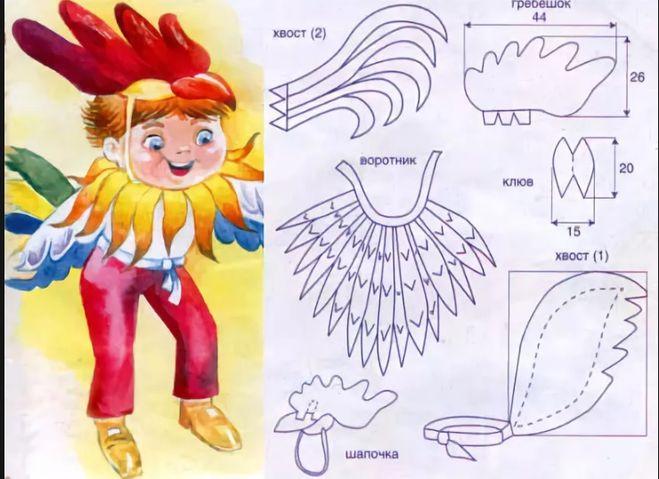 Как сшить ребенку костюм петуха 31