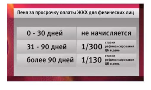 Программа Для Расчета Долей В Квартире