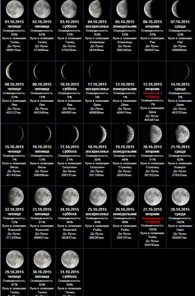 растущая луна до какого числа в ноябре2017 фуфайка
