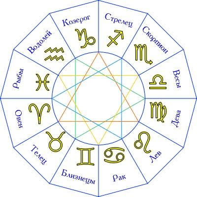 за знаком близнецов следует какой знак зодиака