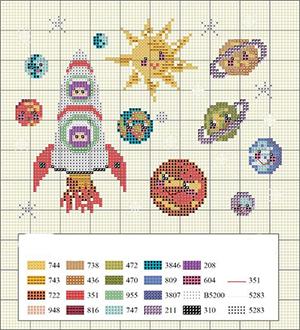 вышивка крестиком с космосом схема